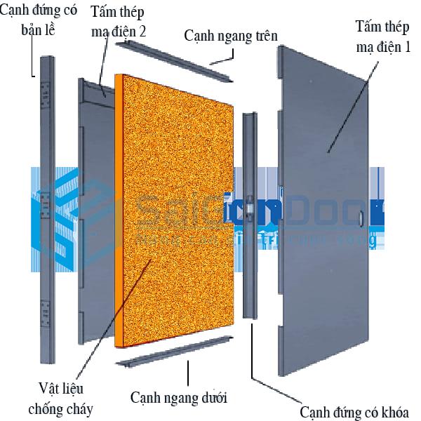 Hình cắt lớp cấu tạo cửa thép chống cháy 120 phút
